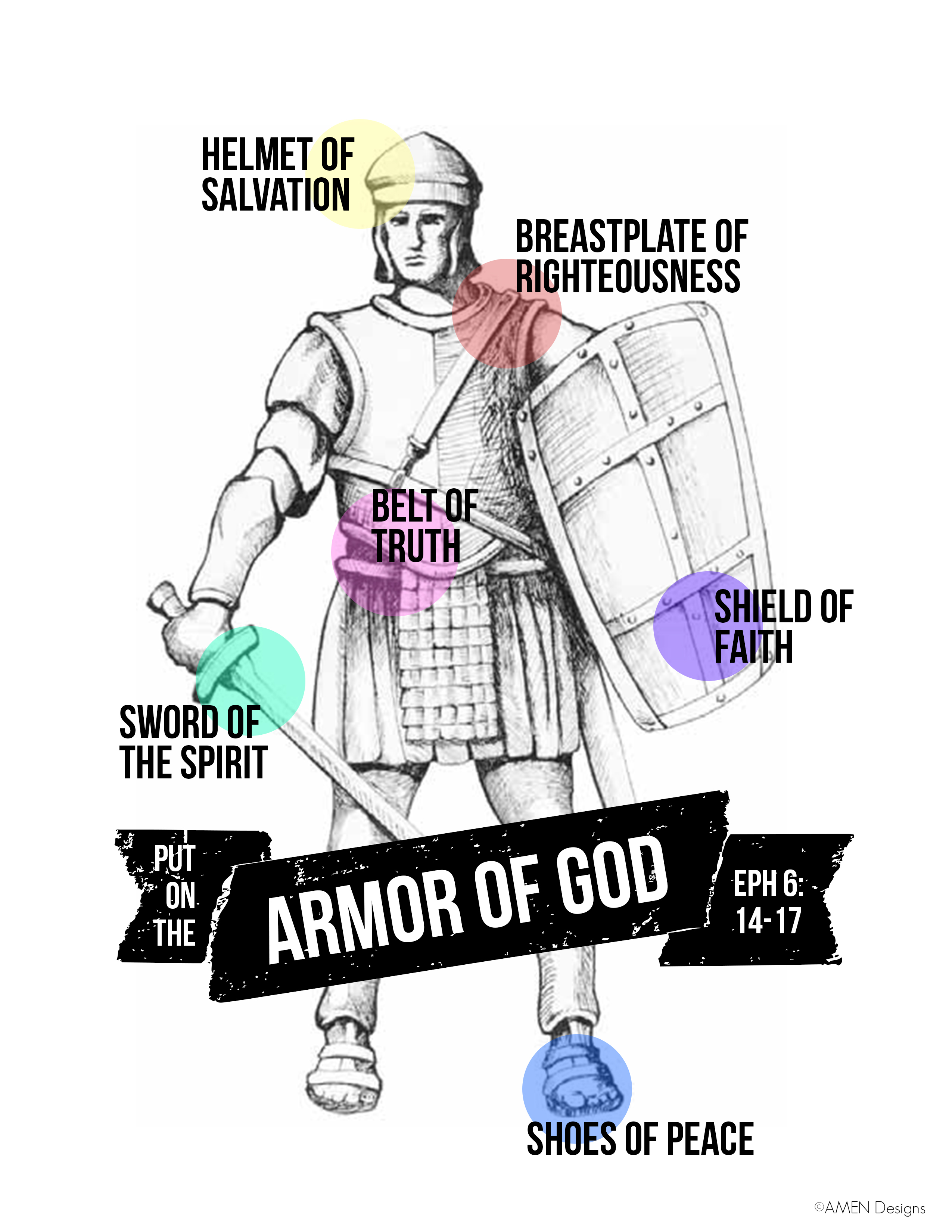 photograph relating to Armor of God Printable called Armor of God No cost Printable Artwork